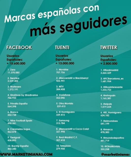 Gema Díaz Social Media